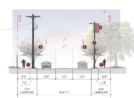 Cross section rendering of Cleburne with turn lane with landscaping and sidewalks on both sides